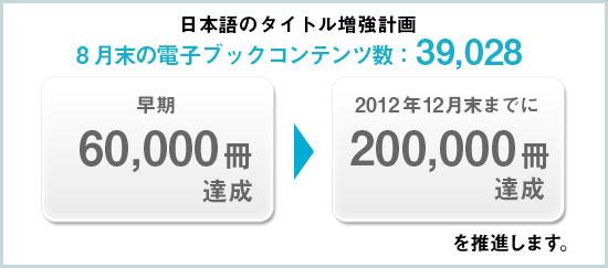 2012-09-01 content.jpg